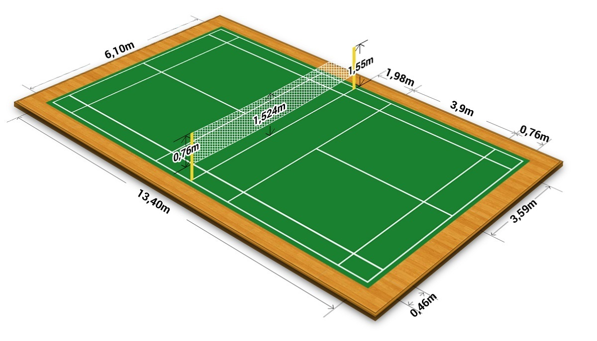 Badminton_Court dimensions
